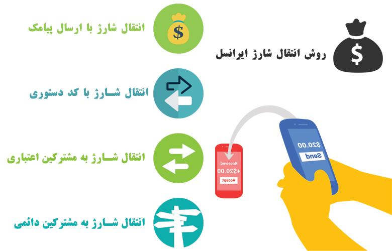 روش انتقال شارژ ایرانسل