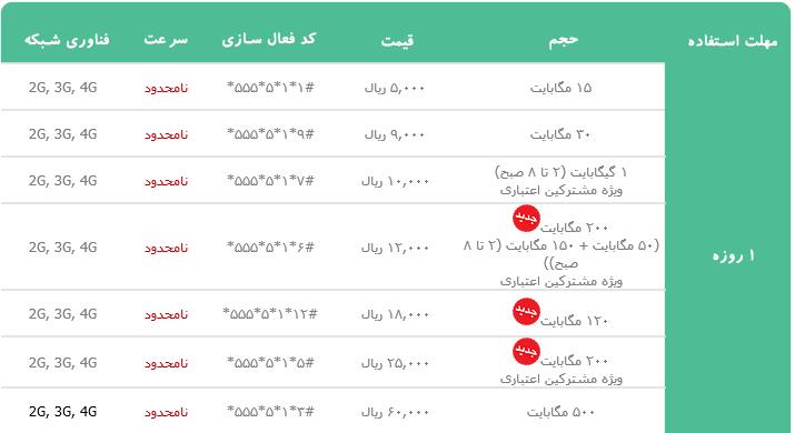 بسته های یک روزه ایرانسل