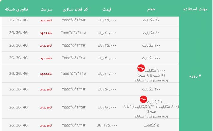 بسته های 7 روزه ایرانسل