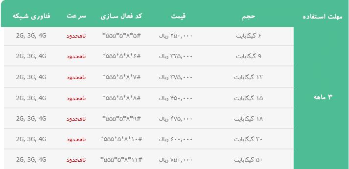 بسته های 3 ماهه اینترنت ایرانسل