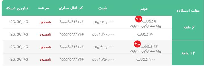 بسته های 6 و 12 ماهه اینترنت ایرانسل